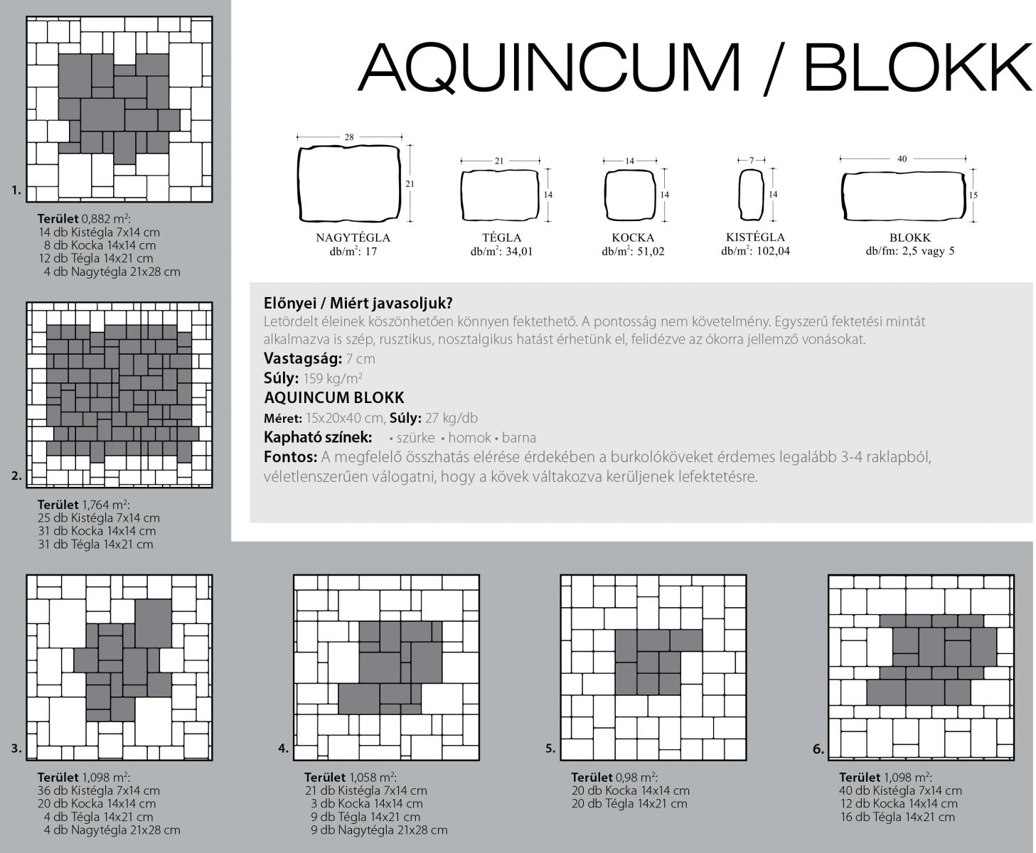 Aquincum Antik technikai információi